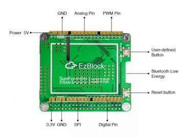 A1 Analyst Report: Raspberry Pi Mobile_ EzBlock Pi