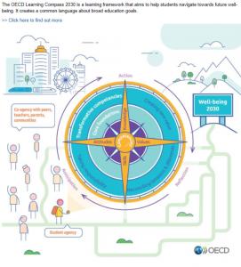 OECD Future of Education and Skills 2030