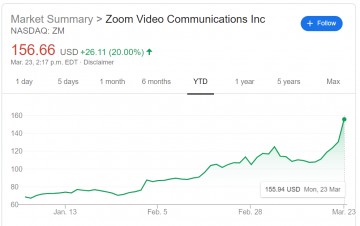 Zoom – Video Conferencing